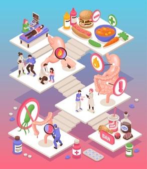Chronic diseases Glossary The Gene Box Academy